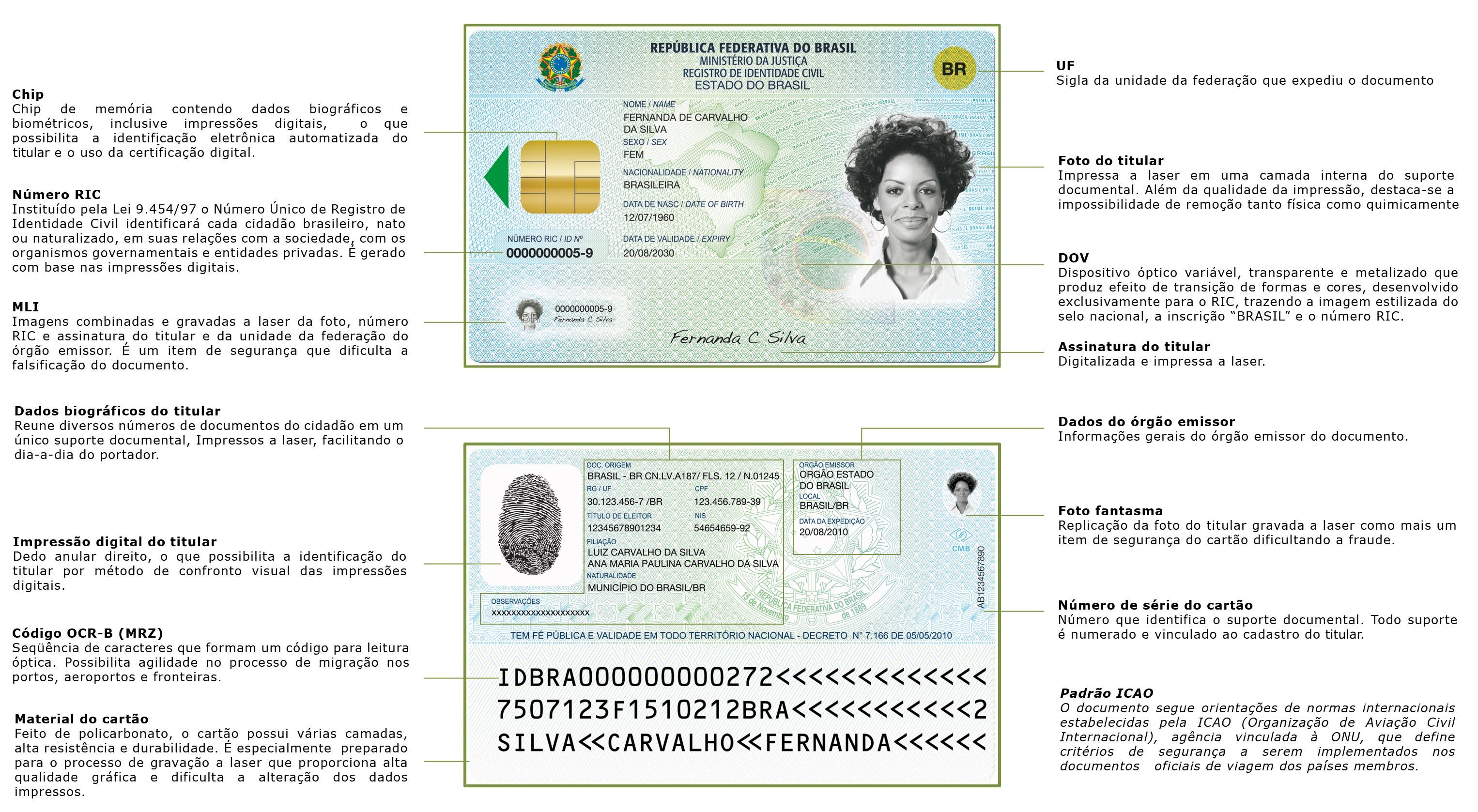 Cartão de Registro de Identidade Civil
